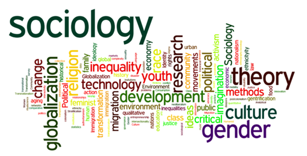 gender culture and globalization essay